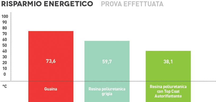 grafico_risparmio