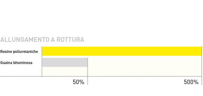 grafico_rottura